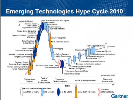 hypecycle2010.JPG